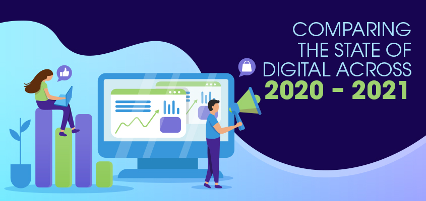 State of Digital Across 2020 - 2021
